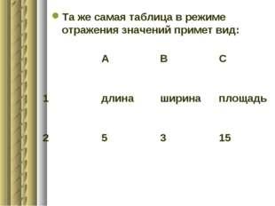 Та же самая таблица в режиме отражения значений примет вид: