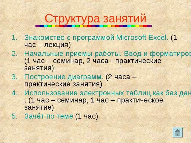 Структура занятий Знакомство с программой Microsoft Excel. (1 час – лекция) Н...