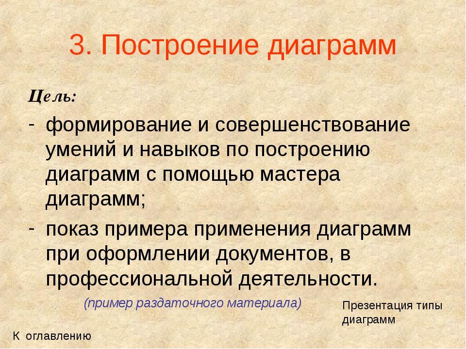 3. Построение диаграмм Цель: формирование и совершенствование умений и навыко...