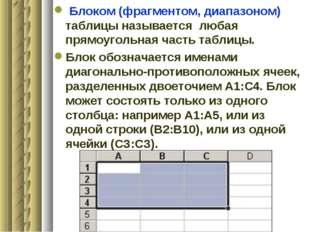 Блоком (фрагментом, диапазоном) таблицы называется любая прямоугольная часть