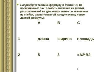 Например: в таблице формулу в ячейке С1 ТП воспринимает так: сложить значение