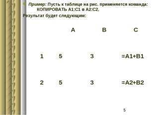 Пример: Пусть к таблице на рис. применяется команда: КОПИРОВАТЬ А1:С1 в А2:С