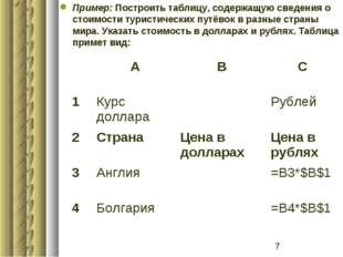 Пример: Построить таблицу, содержащую сведения о стоимости туристических путё