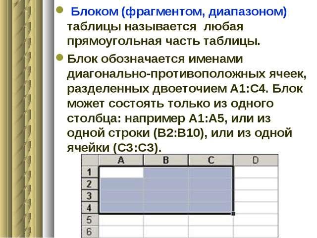 Блоком (фрагментом, диапазоном) таблицы называется любая прямоугольная часть...