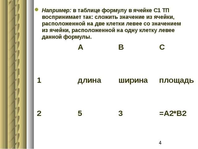 Например: в таблице формулу в ячейке С1 ТП воспринимает так: сложить значение...