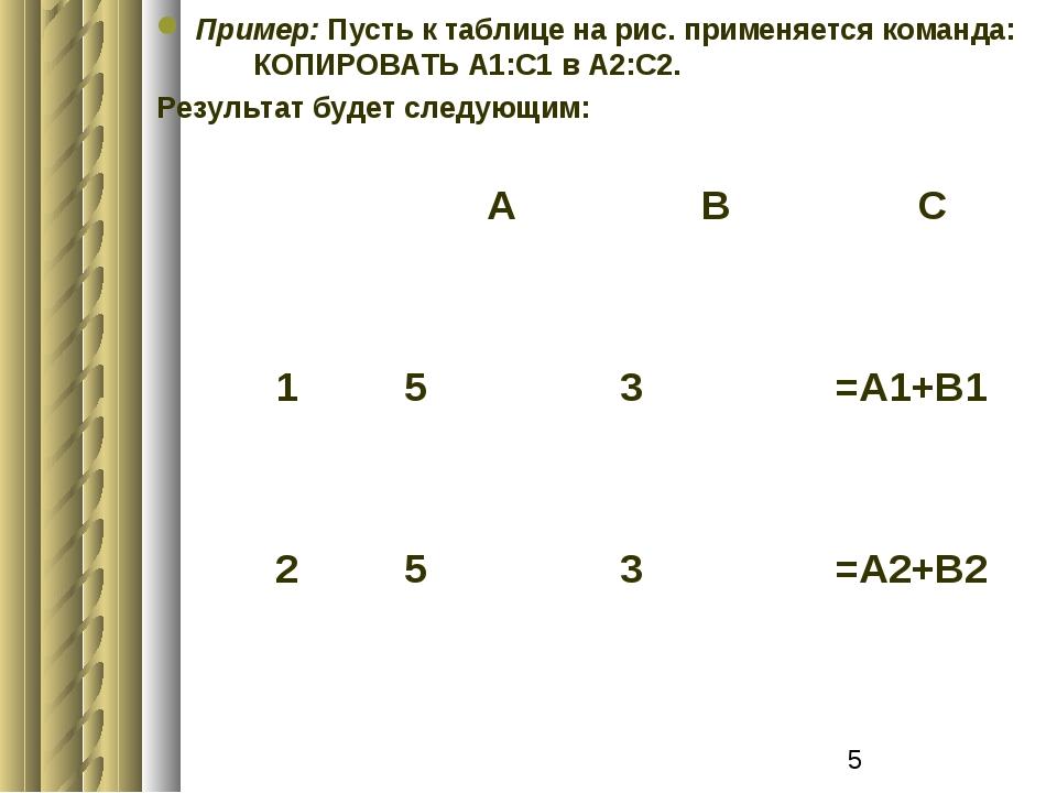 Пример: Пусть к таблице на рис. применяется команда: КОПИРОВАТЬ А1:С1 в А2:С...