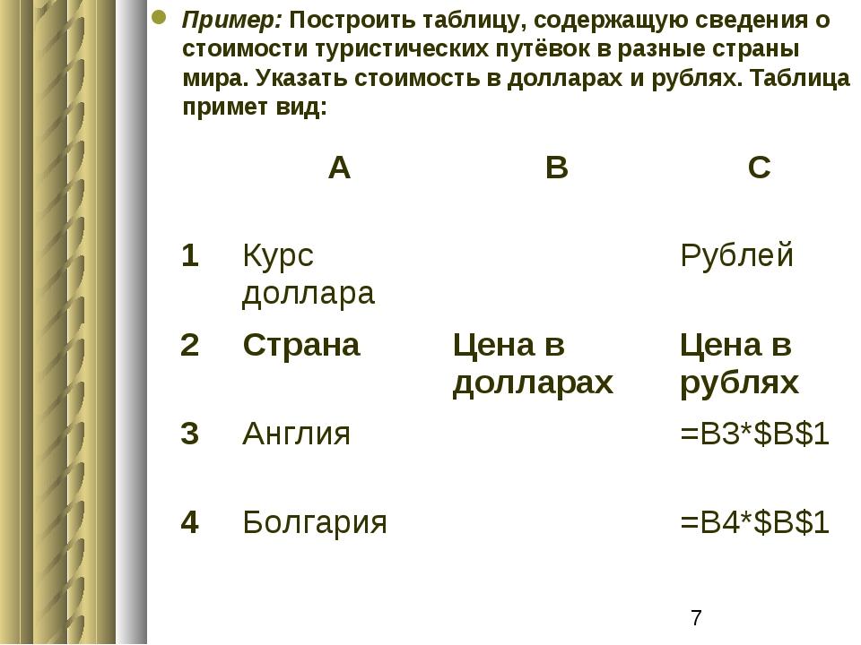 Пример: Построить таблицу, содержащую сведения о стоимости туристических путё...