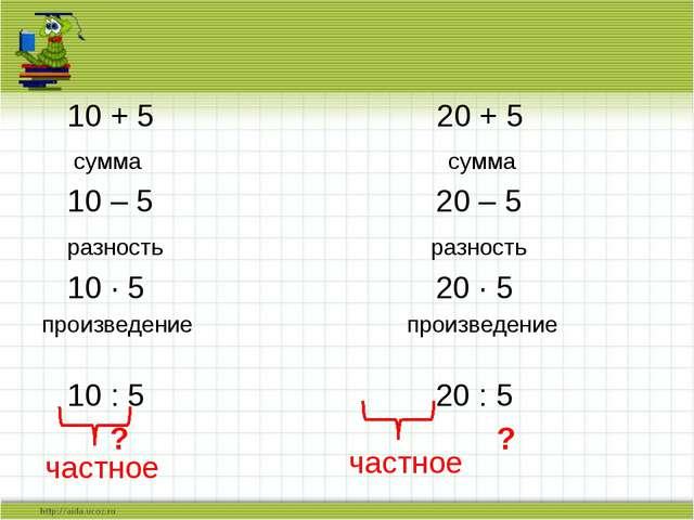 10 + 5 20 + 5 сумма сумма 10 – 5 20 – 5 разность разность 10 · 5 20 · 5 прои...
