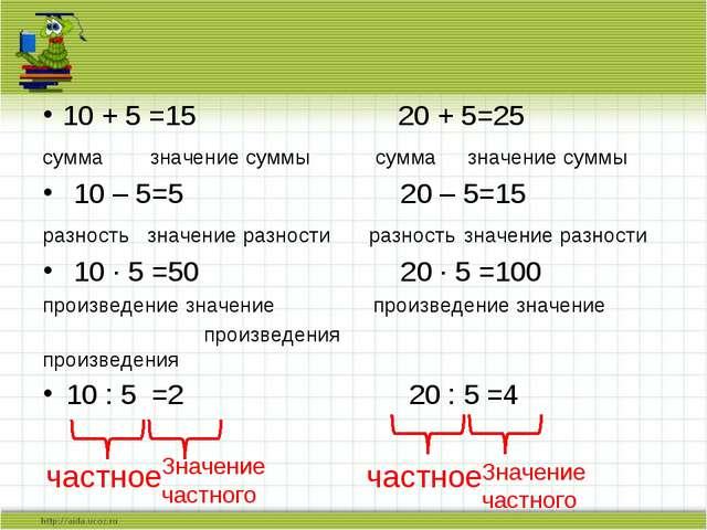 10 + 5 =15 20 + 5=25 сумма значение суммы сумма значение суммы 10 – 5=5 20 –...