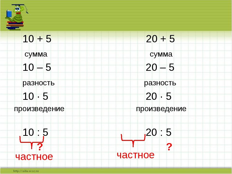 Технологические карты на уроках математики2 класс система занкова