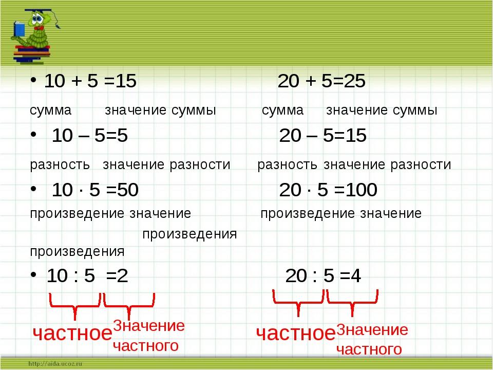 Деление суммы на число 3 класс система занкова