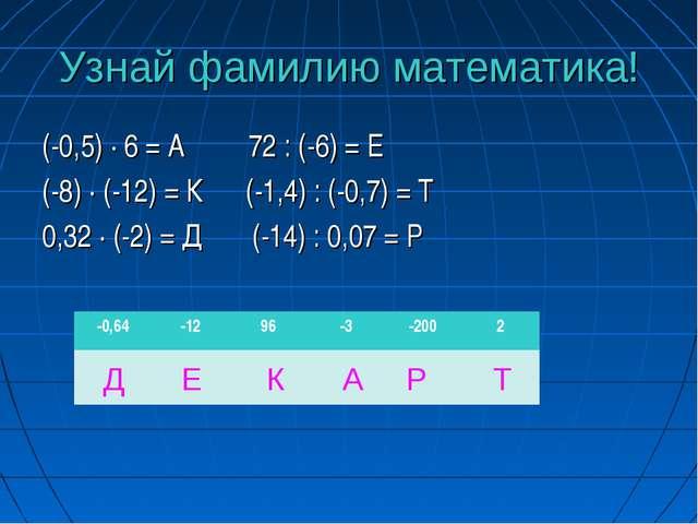 Узнай фамилию математика! (-0,5) · 6 = А 72 : (-6) = Е (-8) · (-12) = К (-1,4...