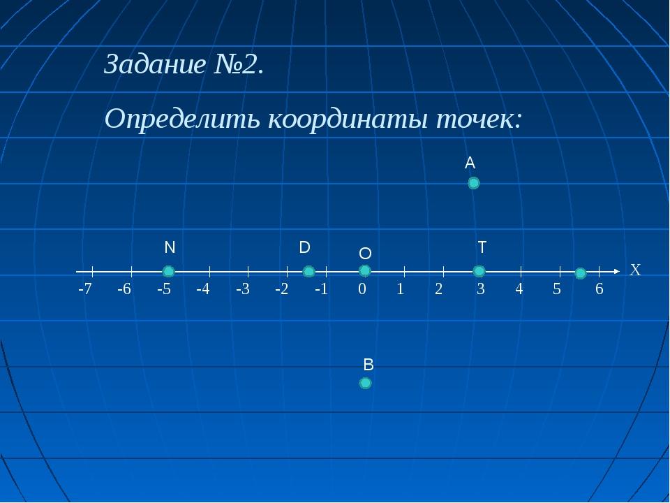 Задание №2. Определить координаты точек: -7 -6 -5 -4 -3 -2 -1 0 1 2 3 4 5 6 Х...