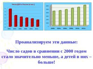 Проанализируем эти данные: Число садов в сравнении с 2000 годом стало значите