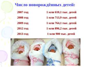 1 млн 610,1 тыс. детей 1 млн 713,9 тыс. детей 1 млн 764,1 тыс. детей 1 млн 89