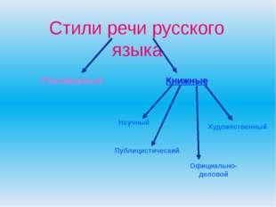 Стили русского литературного языка характеризуются: целью, которая преследует