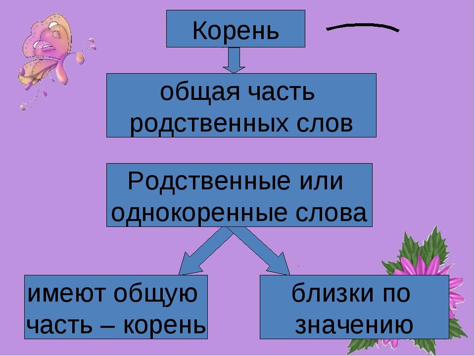 Корень общая часть родственных слов Родственные или однокоренные слова имеют...