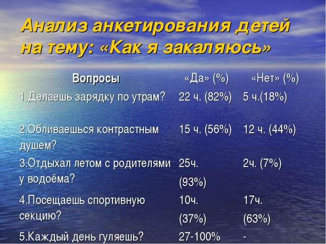 Анализ анкетирования детей на тему: «Как я закаляюсь» Вопросы«Да» (%) «Нет»...