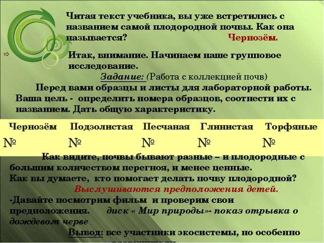 Читая текст учебника, вы уже встретились с названием самой плодородной почвы....
