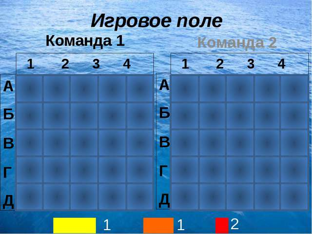 А – 2 2 балла Задание: Назовите формулу разности квадратов. Игра
