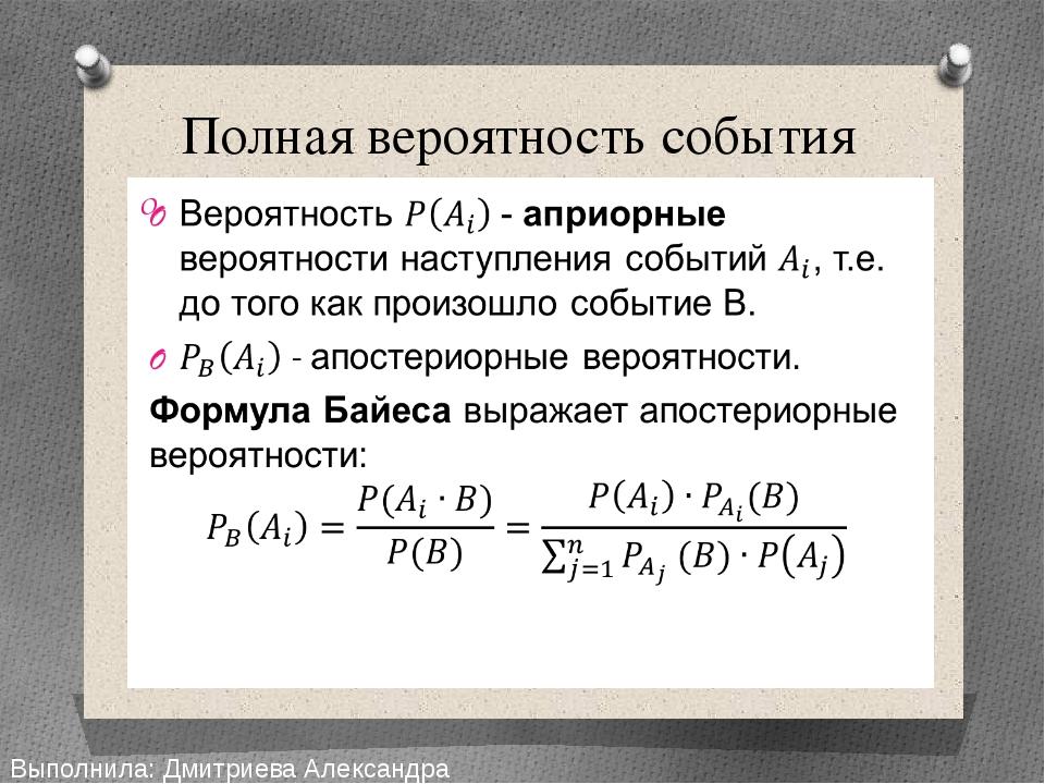 Полная вероятность события Выполнила: Дмитриева Александра Сергеевна