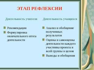 ЭТАП РЕФЛЕКСИИ Деятельность учителя Рекомендации Формулировка окончательного