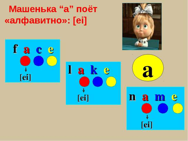 """Машенька """"a"""" поёт «алфавитно»: [ei] f a c e [ei] l a k e [ei] n a m e [ei] a"""