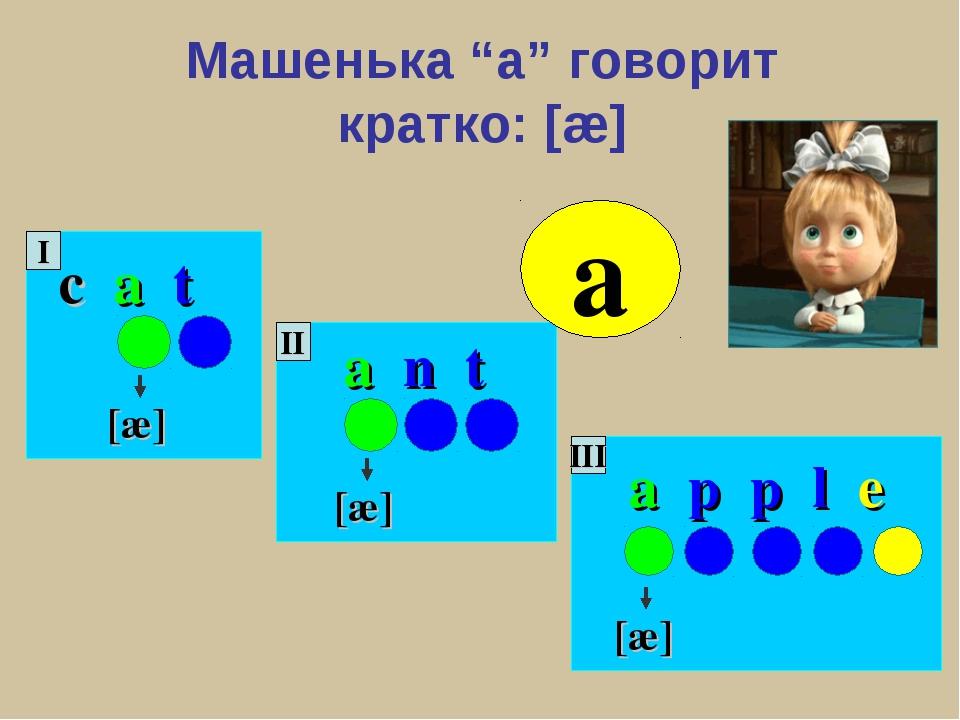 """Машенька """"a"""" говорит кратко: [æ] c a t a n t a p p l e [æ] [æ] [æ] I II III a"""