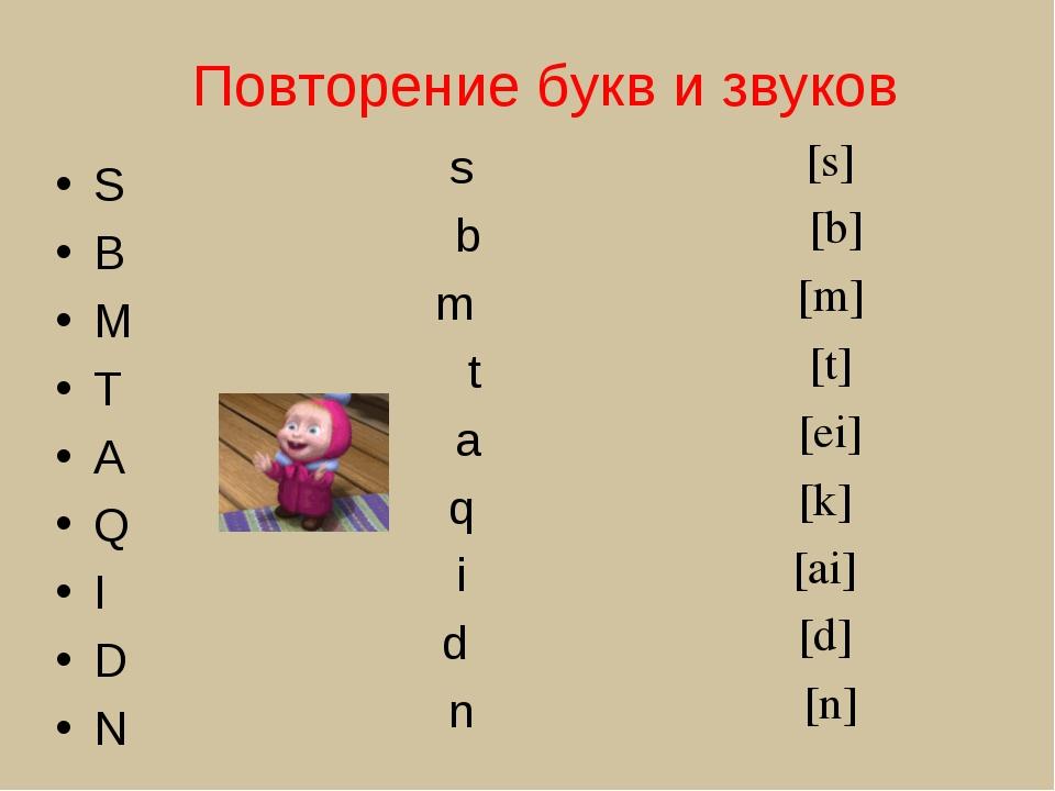 Повторение букв и звуков S B M T A Q I D N s b m t a q i d n [s] [b] [m] [t]...
