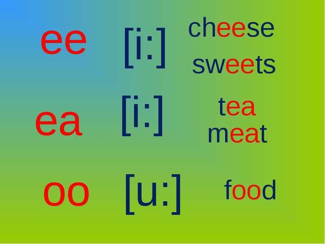ee ea [i:] cheese sweets [i:] tea meat food oo [u:]