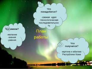 План работы Что имеем? -желание -знания -умения Что понадобится? -свежая иде