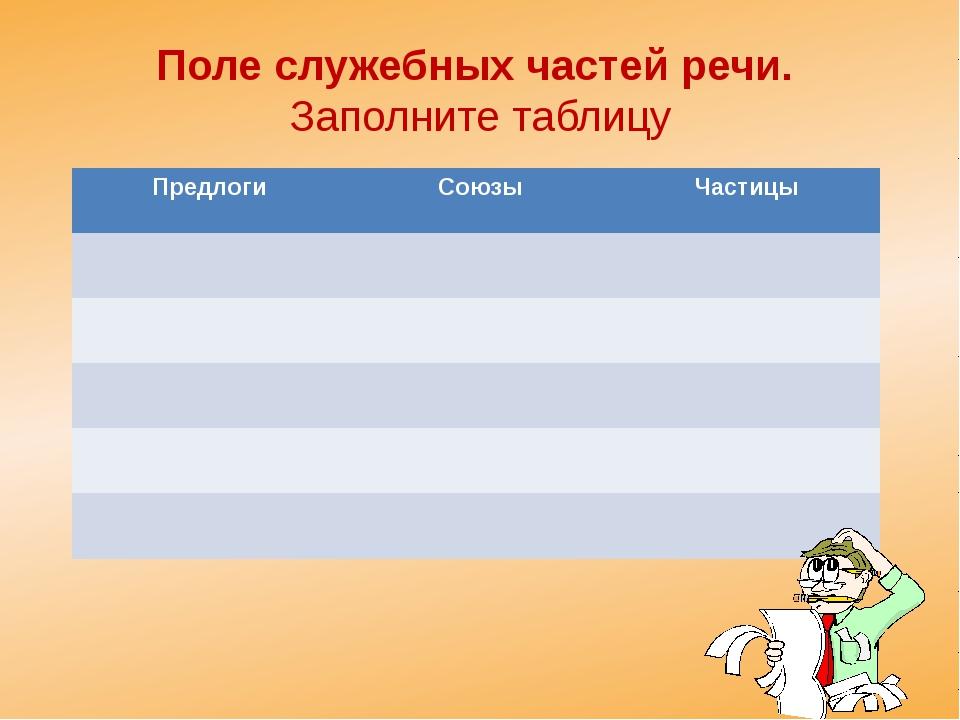 Поле служебных частей речи. Заполните таблицу Предлоги Союзы Частицы