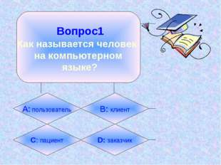 Вопрос1 Как называется человек на компьютерном языке? А: пользователь B: кли
