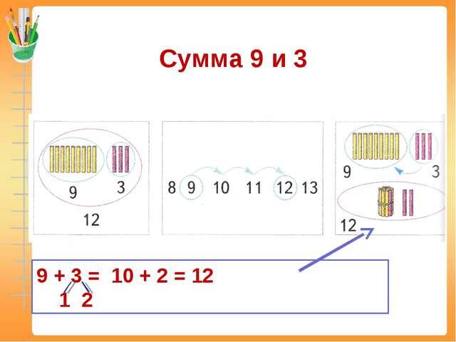 Сумма 9 и 3 9 + 3 = 10 + 2 = 12 1 2