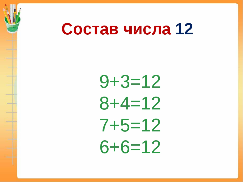 Состав числа 12 9+3=12 8+4=12 7+5=12 6+6=12