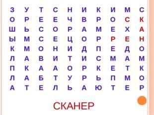 СКАНЕР ЗУТСНИКИМС ОРЕЕЧВРОСК ШЬСОРАМЕХА ЫМСЕЦ