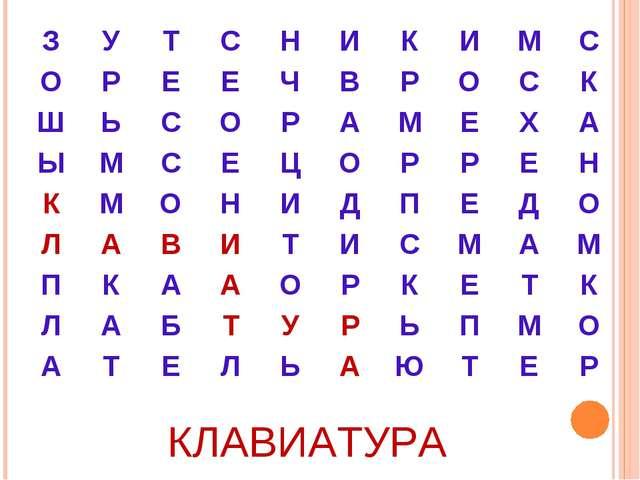 КЛАВИАТУРА ЗУТСНИКИМС ОРЕЕЧВРОСК ШЬСОРАМЕХА ЫМС...