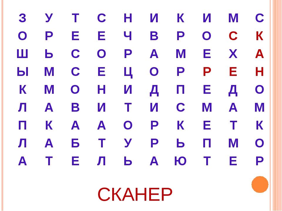 СКАНЕР ЗУТСНИКИМС ОРЕЕЧВРОСК ШЬСОРАМЕХА ЫМСЕЦ...