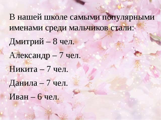 В нашей школе самыми популярными именами среди мальчиков стали: Дмитрий – 8...