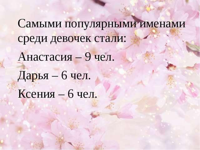 Самыми популярными именами среди девочек стали: Анастасия – 9 чел. Дарья – 6...