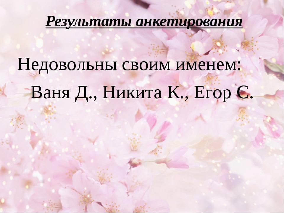 Результаты анкетирования Недовольны своим именем: Ваня Д., Никита К., Егор С.