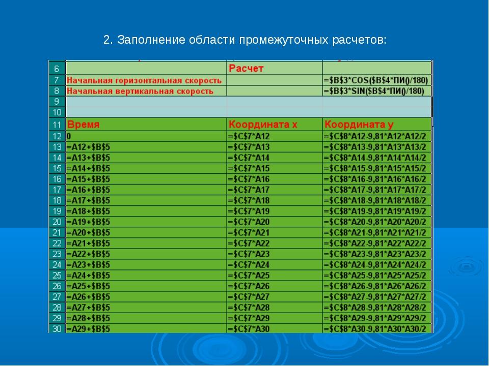 2. Заполнение области промежуточных расчетов: