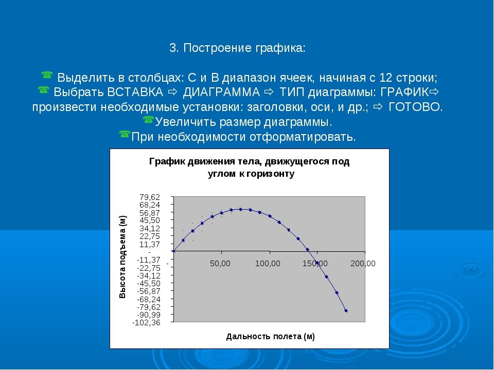 3. Построение графика: Выделить в столбцах: С и В диапазон ячеек, начиная с 1...