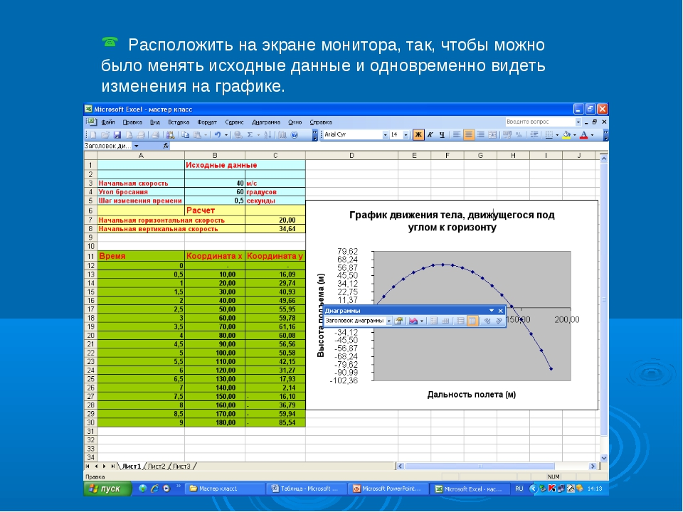 Расположить на экране монитора, так, чтобы можно было менять исходные данные...