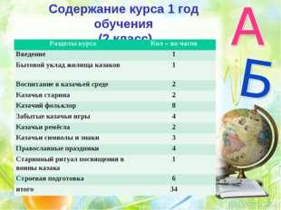Содержание курса 1 год обучения (2 класс) Разделы курсаКол – во часов Введен