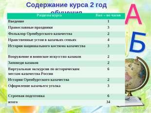 Содержание курса 2 год обучения (3 класс) Разделы курсаКол – во часов Введен
