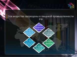 Эти вещества запрещены в пищевой промышленности РФ Е-121 Цитрусовый красный №