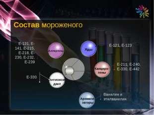 Состав мороженого Е-131, Е-141, Е-215, Е-218, Е-230, Е-232, Е-239 Е-330 Е-121