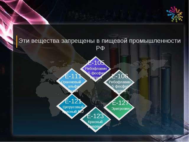 Эти вещества запрещены в пищевой промышленности РФ Е-121 Цитрусовый красный №...
