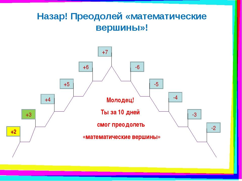 Назар! Преодолей «математические вершины»! +2 +5 +6 +7 +4 -5 -6 +3 -4 -3 -2 +...